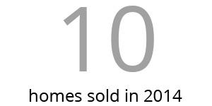 Woodland Brooke homes sold 2014
